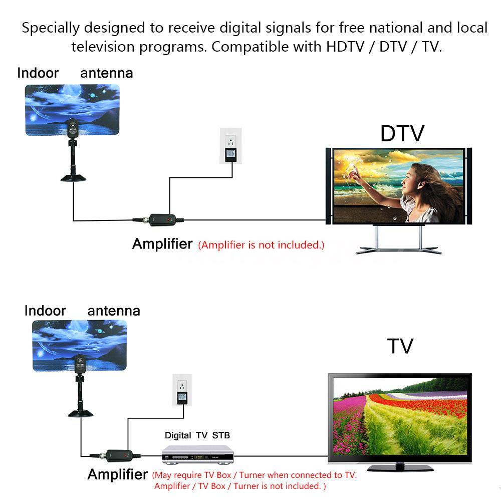 High Gain Flat Design Digital Indoor TV Antena HDTV DTV Ready HD VHF - Online invoice dtv